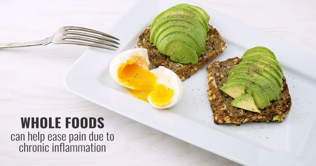 Foods to Reduce Inflammation